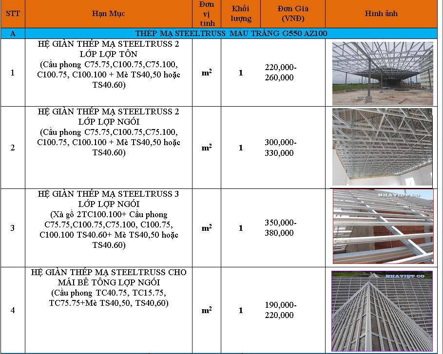 bảng báo giá thi công khung kèo mái ngói trọn gói 2019