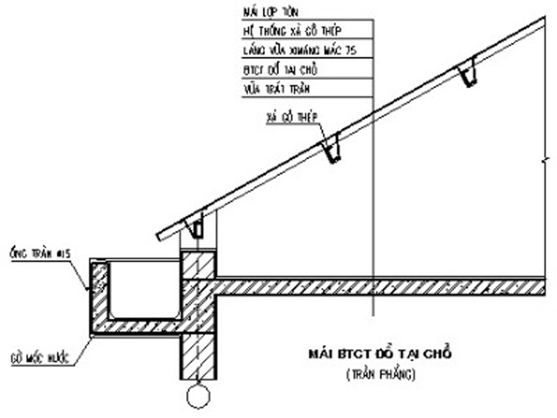 xác định độ dốc mái tôn